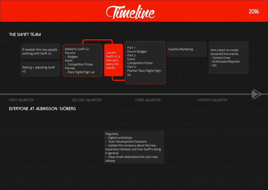 Timeline_Page_3